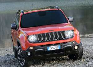 Jeep Renegade 1.4 MT (160 HP)
