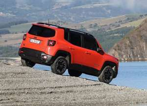 Jeep Renegade Trailhawk 2.0d AT (170 HP) 4WD