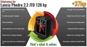 Lancia Phedra 2.2 JTD 128 HP