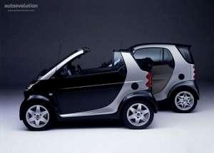 Smart Fortwo Cabrio 0.7 i 50 HP