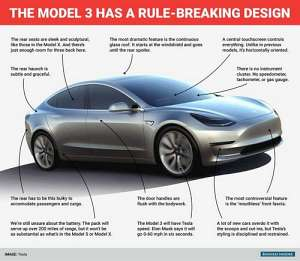 Tesla Model S P85 Electro AT (307 kW)