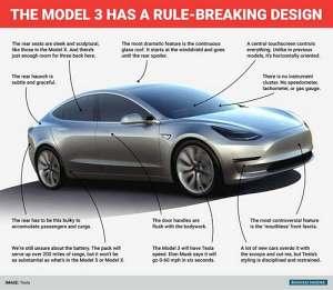 Tesla S Sedan P85 Electro AT (307 kW)